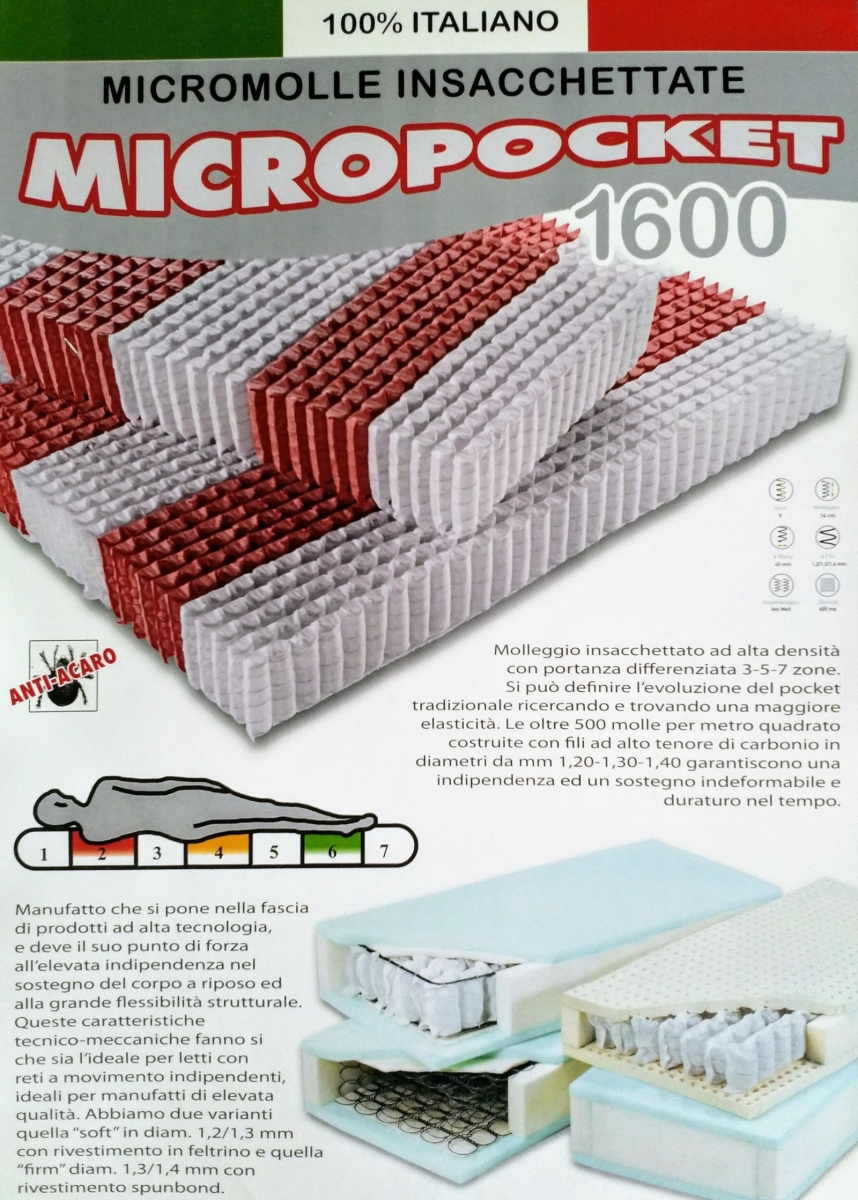 2 micropollet 1600 a